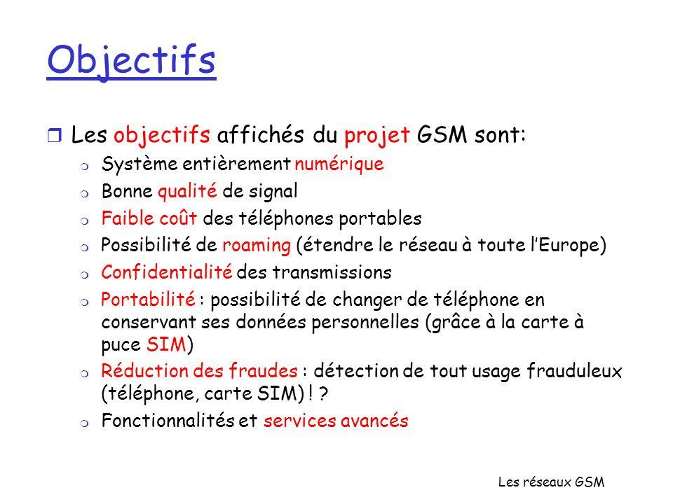 Les réseaux GSM Objectifs r Les objectifs affichés du projet GSM sont: m Système entièrement numérique m Bonne qualité de signal m Faible coût des tél