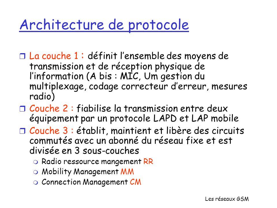 Les réseaux GSM Architecture de protocole r La couche 1 : définit lensemble des moyens de transmission et de réception physique de linformation (A bis