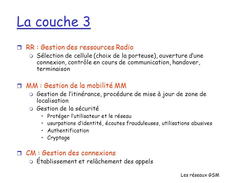 Les réseaux GSM La couche 3 r RR : Gestion des ressources Radio m Sélection de cellule (choix de la porteuse), ouverture dune connexion, contrôle en c
