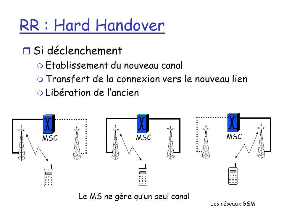 Les réseaux GSM RR : Hard Handover r Si déclenchement m Etablissement du nouveau canal m Transfert de la connexion vers le nouveau lien m Libération d