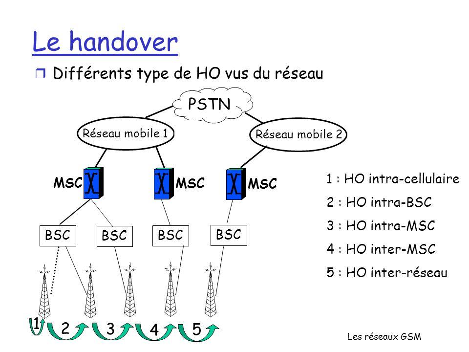 Les réseaux GSM Le handover r Différents type de HO vus du réseau MSC BSC MSC PSTN Réseau mobile 1Réseau mobile 2 1 2 3 4 5 1 : HO intra-cellulaire 2