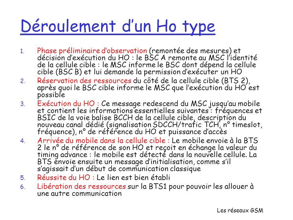 Les réseaux GSM Déroulement dun Ho type 1. Phase préliminaire dobservation (remontée des mesures) et décision dexécution du HO : le BSC A remonte au M