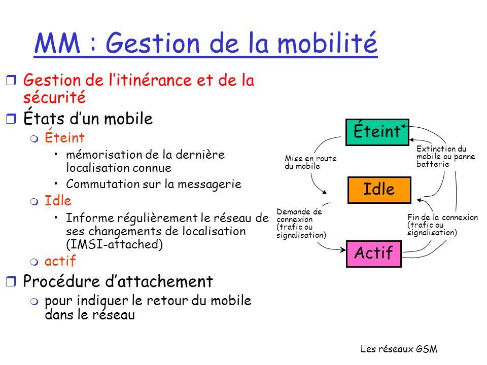 Les réseaux GSM MM : Gestion de la mobilité r Gestion de litinérance et de la sécurité r États dun mobile m Éteint mémorisation de la dernière localis