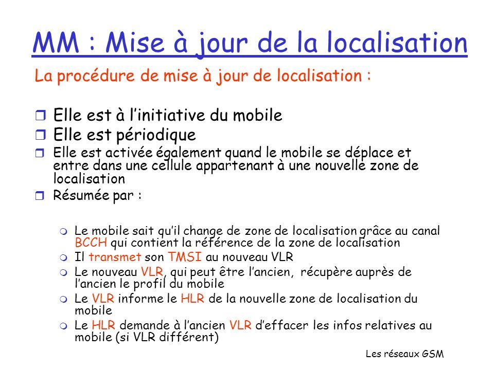 Les réseaux GSM MM : Mise à jour de la localisation La procédure de mise à jour de localisation : r Elle est à linitiative du mobile r Elle est périod
