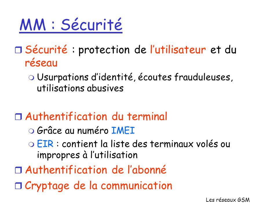 Les réseaux GSM MM : Sécurité r Sécurité : protection de lutilisateur et du réseau m Usurpations didentité, écoutes frauduleuses, utilisations abusive