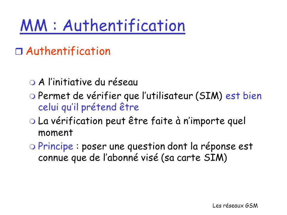 Les réseaux GSM MM : Authentification r Authentification m A linitiative du réseau m Permet de vérifier que lutilisateur (SIM) est bien celui quil pré