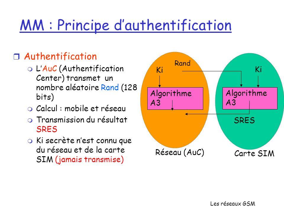 Les réseaux GSM MM : Principe dauthentification r Authentification m LAuC (Authentification Center) transmet un nombre aléatoire Rand (128 bits) m Cal
