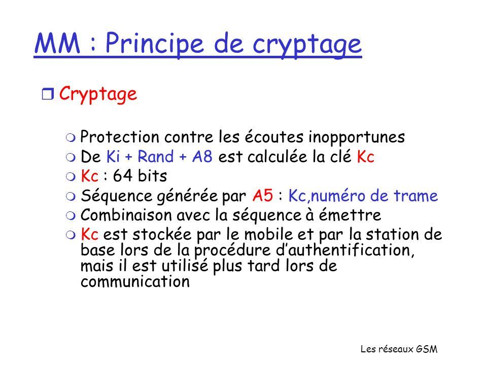Les réseaux GSM MM : Principe de cryptage r Cryptage m Protection contre les écoutes inopportunes m De Ki + Rand + A8 est calculée la clé Kc m Kc : 64