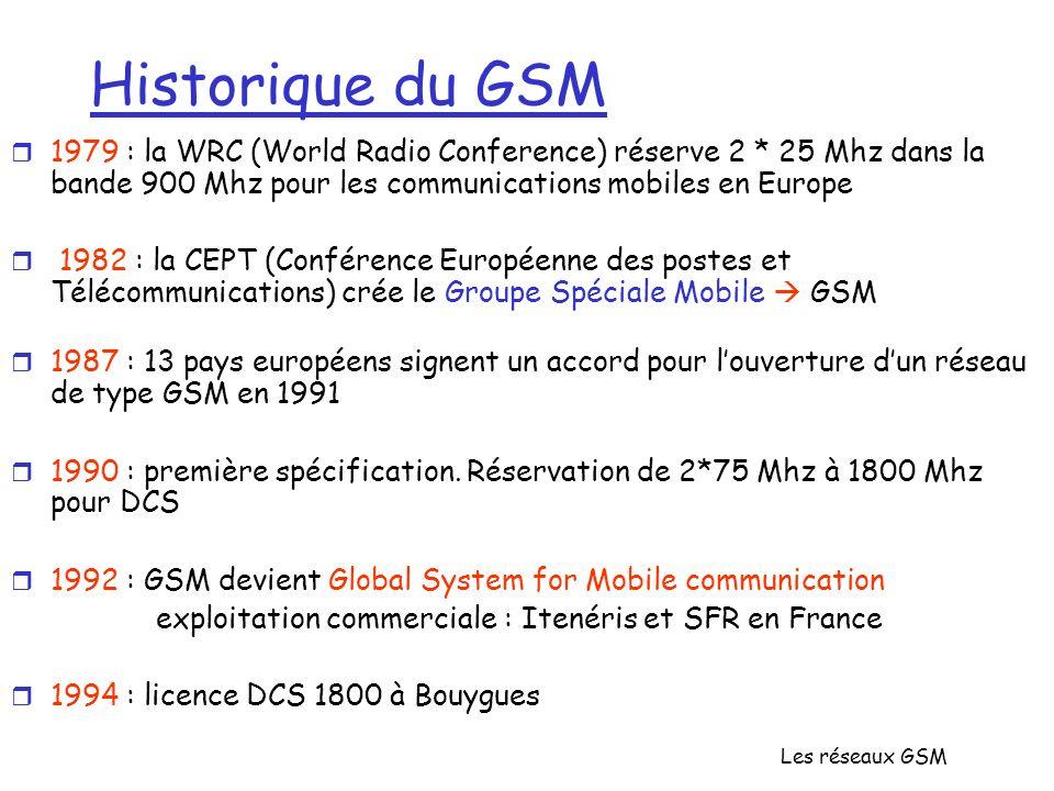 Les réseaux GSM Historique du GSM r 1979 : la WRC (World Radio Conference) réserve 2 * 25 Mhz dans la bande 900 Mhz pour les communications mobiles en