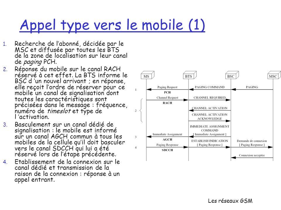 Les réseaux GSM Appel type vers le mobile (1) 1. Recherche de labonné, décidée par le MSC et diffusée par toutes les BTS de la zone de localisation su