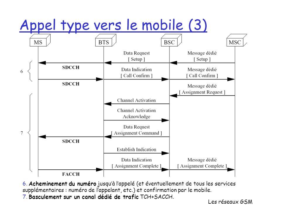 Les réseaux GSM Appel type vers le mobile (3) 6. Acheminement du numéro jusquà lappelé (et éventuellement de tous les services supplémentaires : numér