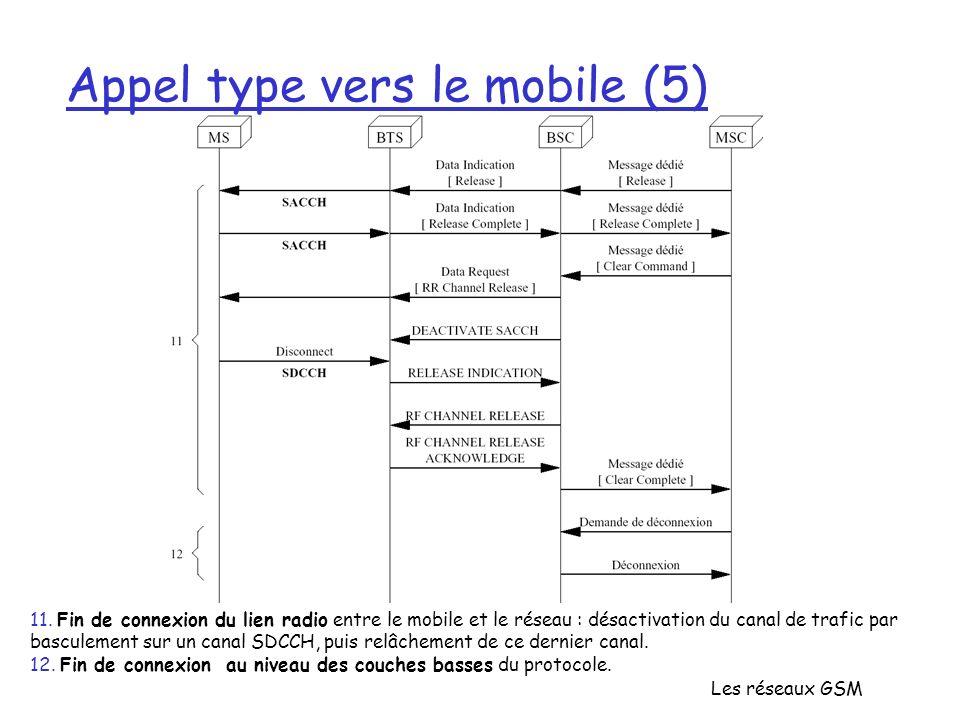 Les réseaux GSM Appel type vers le mobile (5) 11. Fin de connexion du lien radio entre le mobile et le réseau : désactivation du canal de trafic par b