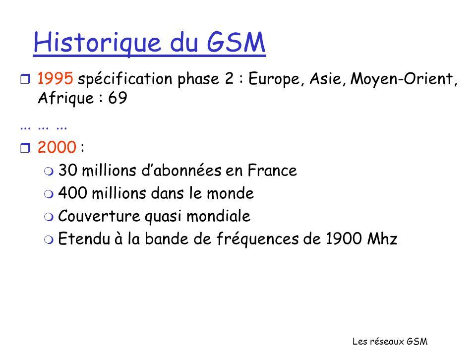 Les réseaux GSM Historique du GSM r 1995 spécification phase 2 : Europe, Asie, Moyen-Orient, Afrique : 69 … … … r 2000 : m 30 millions dabonnées en Fr