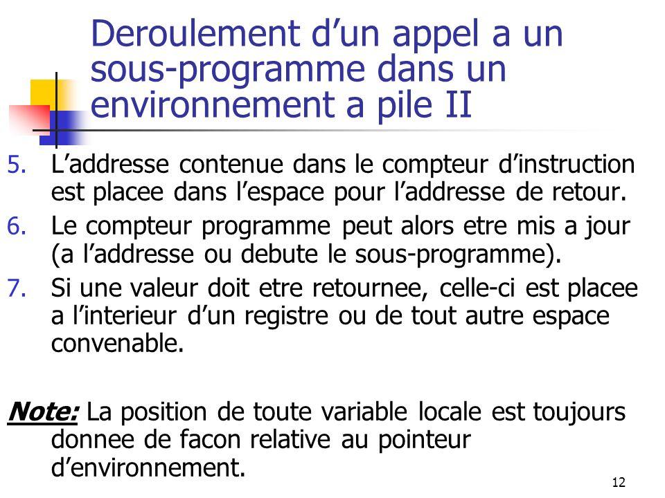 12 Deroulement dun appel a un sous-programme dans un environnement a pile II 5.