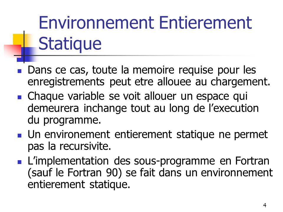 4 Environnement Entierement Statique Dans ce cas, toute la memoire requise pour les enregistrements peut etre allouee au chargement.