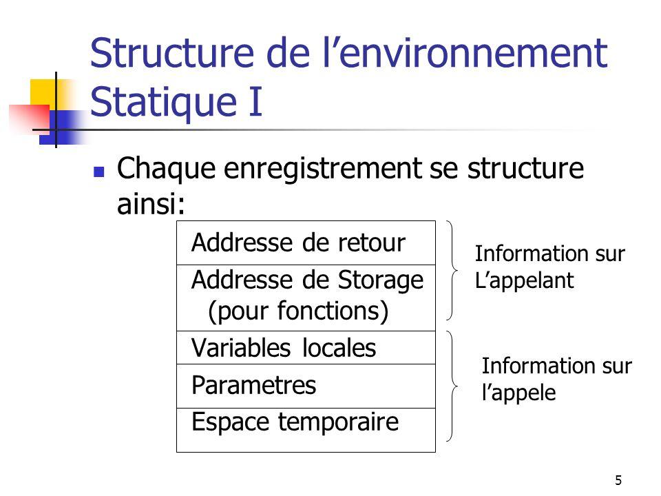 5 Structure de lenvironnement Statique I Chaque enregistrement se structure ainsi: Addresse de retour Addresse de Storage (pour fonctions) Variables locales Parametres Espace temporaire Information sur Lappelant Information sur lappele