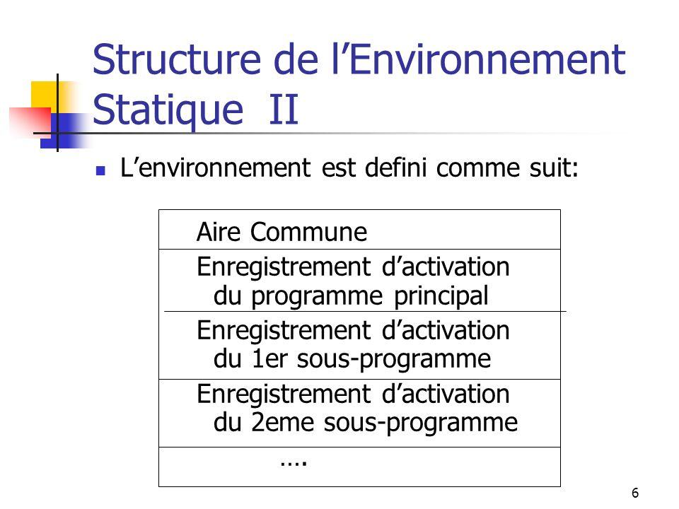 6 Structure de lEnvironnement Statique II Lenvironnement est defini comme suit: Aire Commune Enregistrement dactivation du programme principal Enregistrement dactivation du 1er sous-programme Enregistrement dactivation du 2eme sous-programme ….
