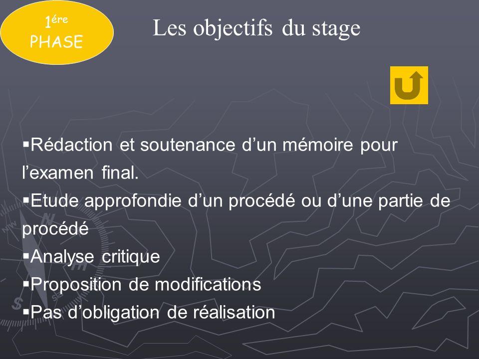 1 ére PHASE Les objectifs du stage Rédaction et soutenance dun mémoire pour lexamen final. Etude approfondie dun procédé ou dune partie de procédé Ana