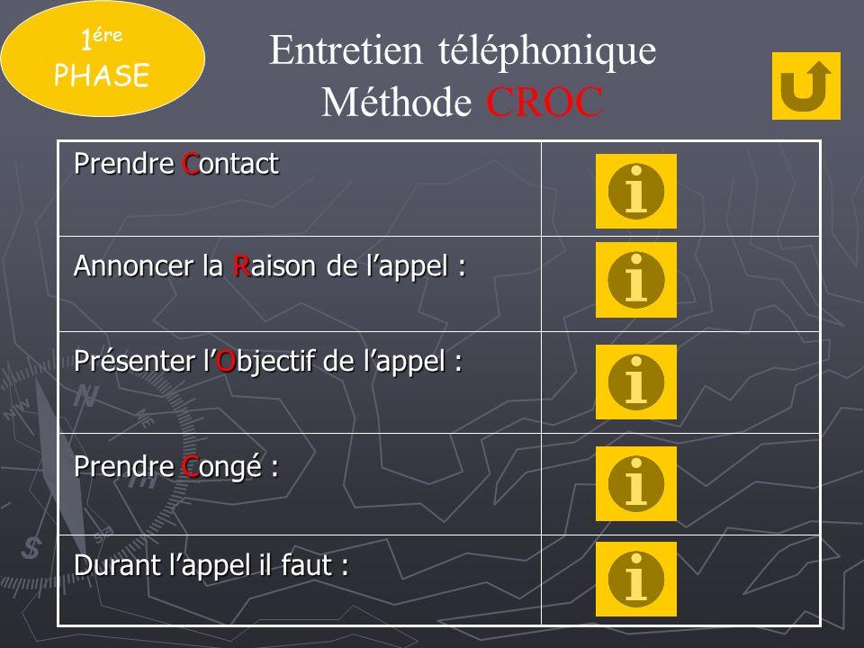 1 ére PHASE Entretien téléphonique Méthode CROC Durant lappel il faut : Prendre Congé : Présenter lObjectif de lappel : Annoncer la Raison de lappel :