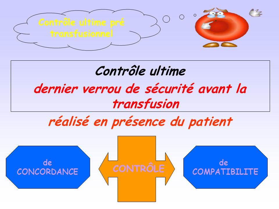 1.Vérification identité du receveur –malade décline son identité, –identif.