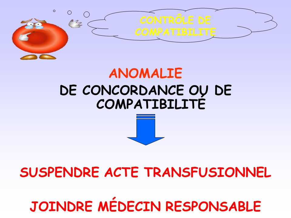 continue les 15 premières minutes, puis adaptée à létat clinique, prolongée après la transfusion, Les constantes à surveiller : –température, –pression artérielle, –pouls, –conscience.