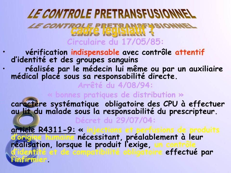 OBLIGATOIRE ET SYSTEMATIQUE (sang homologue/autologue – urgence/non) IMMEDIATEMENT AVANT TRANSFUSION AU LIT DU PATIENT (en sa présence)