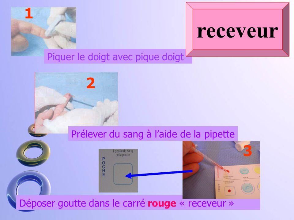 Enfoncer le segment de la poche dans le pique tube Appuyer sur la tubulure et déposer une goutte dans le carré bleu de la poche 1 2 poche