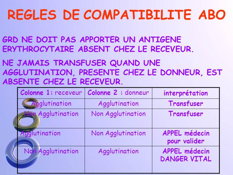 REGLES TRANSFUSIONNELLES DE COMPATIBILITE ABO groupe Antigène sur la membrane GR Anticorps anti dans le sérum AAB BBA ABA et B0 O0 ABABO AOUINONOUINON B OUI NON ABNON OUINON OOUI PATIENT = RECEVEUR CULOT = DONNEUR