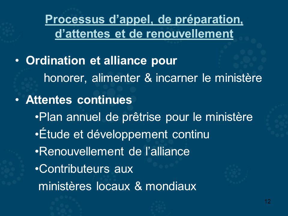 12 Processus dappel, de préparation, dattentes et de renouvellement Ordination et alliance pour honorer, alimenter & incarner le ministère Attentes co