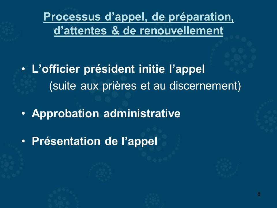 8 Processus dappel, de préparation, dattentes & de renouvellement Lofficier président initie lappel (suite aux prières et au discernement) Approbation