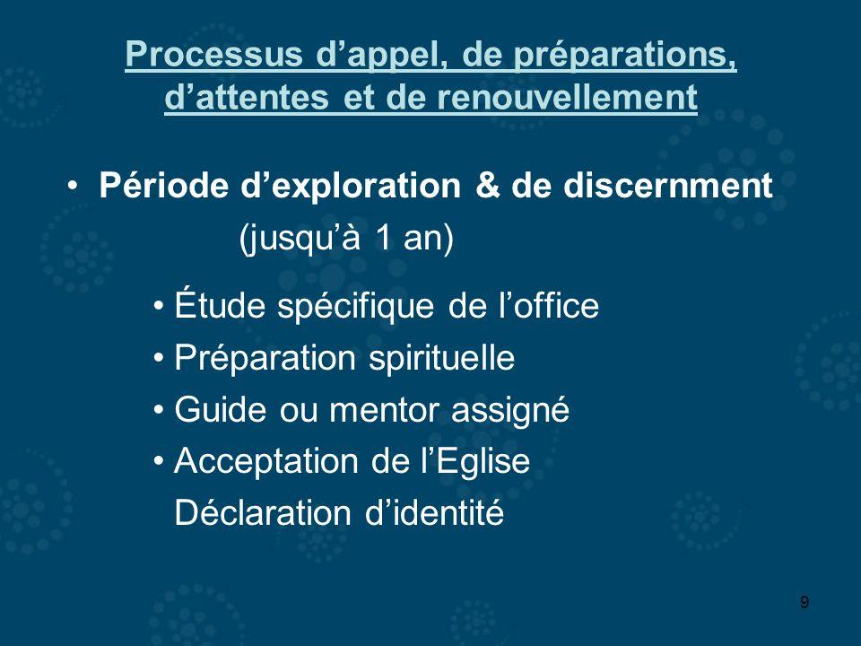 9 Processus dappel, de préparations, dattentes et de renouvellement Période dexploration & de discernment (jusquà 1 an) Étude spécifique de loffice Pr