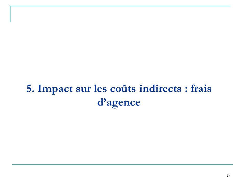 17 5. Impact sur les coûts indirects : frais dagence