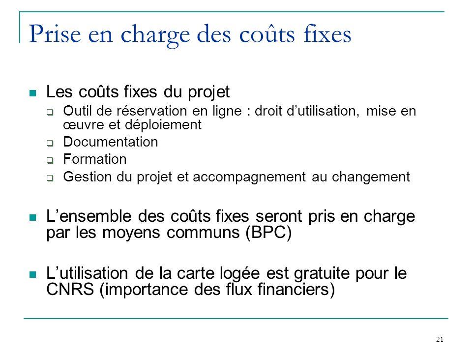 21 Prise en charge des coûts fixes Les coûts fixes du projet Outil de réservation en ligne : droit dutilisation, mise en œuvre et déploiement Document