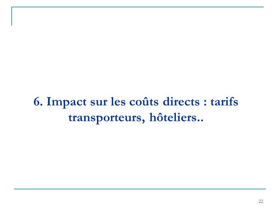 22 6. Impact sur les coûts directs : tarifs transporteurs, hôteliers..
