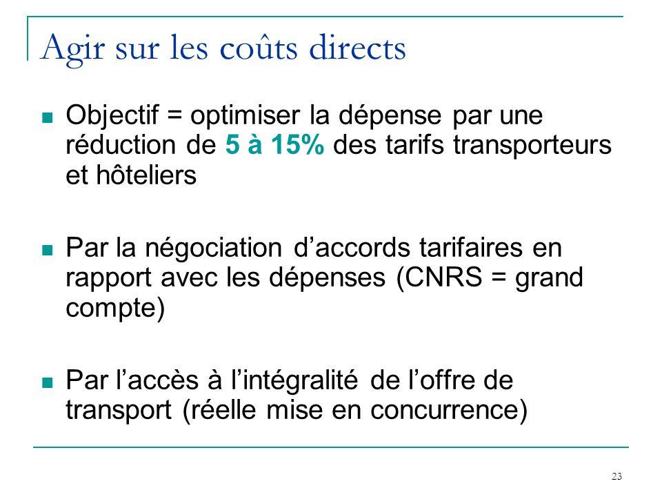 23 Agir sur les coûts directs Objectif = optimiser la dépense par une réduction de 5 à 15% des tarifs transporteurs et hôteliers Par la négociation daccords tarifaires en rapport avec les dépenses (CNRS = grand compte) Par laccès à lintégralité de loffre de transport (réelle mise en concurrence)