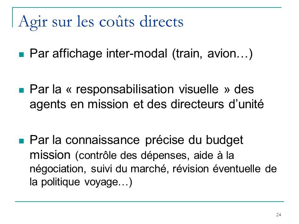 24 Agir sur les coûts directs Par affichage inter-modal (train, avion…) Par la « responsabilisation visuelle » des agents en mission et des directeurs