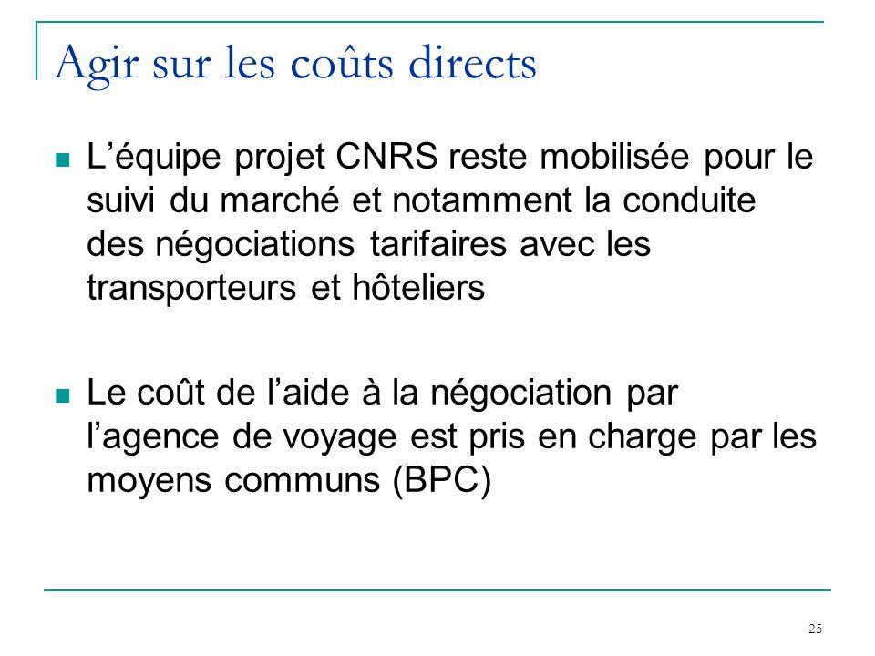 25 Agir sur les coûts directs Léquipe projet CNRS reste mobilisée pour le suivi du marché et notamment la conduite des négociations tarifaires avec les transporteurs et hôteliers Le coût de laide à la négociation par lagence de voyage est pris en charge par les moyens communs (BPC)