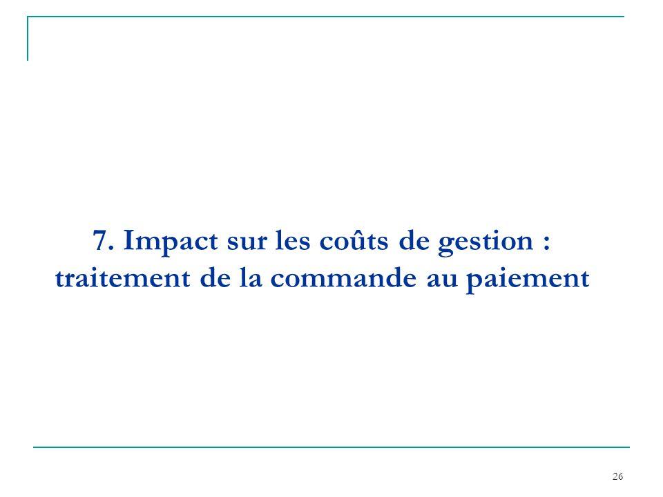 26 7. Impact sur les coûts de gestion : traitement de la commande au paiement