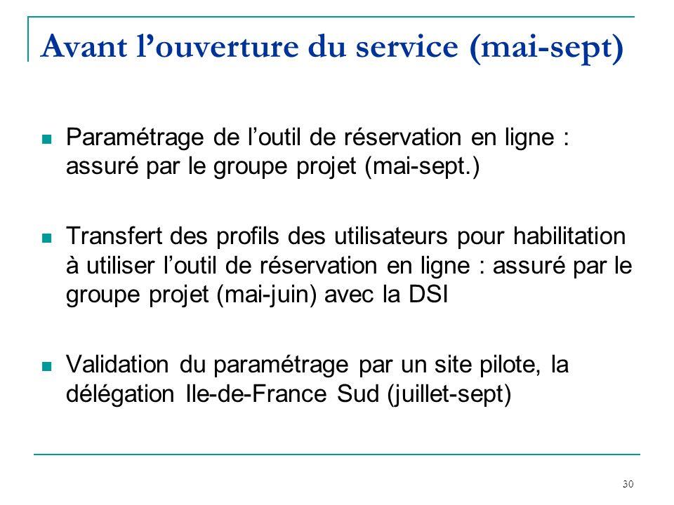 30 Avant louverture du service (mai-sept) Paramétrage de loutil de réservation en ligne : assuré par le groupe projet (mai-sept.) Transfert des profils des utilisateurs pour habilitation à utiliser loutil de réservation en ligne : assuré par le groupe projet (mai-juin) avec la DSI Validation du paramétrage par un site pilote, la délégation Ile-de-France Sud (juillet-sept)