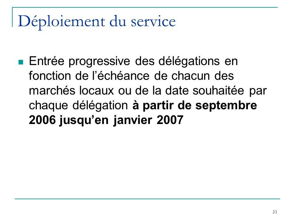 31 Déploiement du service Entrée progressive des délégations en fonction de léchéance de chacun des marchés locaux ou de la date souhaitée par chaque délégation à partir de septembre 2006 jusquen janvier 2007