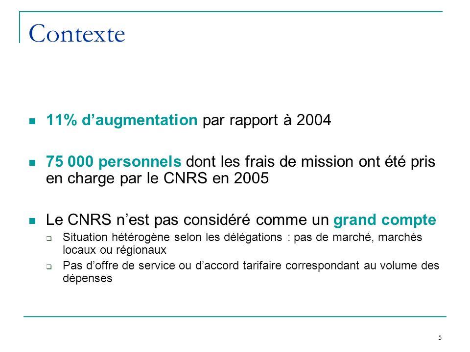 5 Contexte 11% daugmentation par rapport à 2004 75 000 personnels dont les frais de mission ont été pris en charge par le CNRS en 2005 Le CNRS nest pa