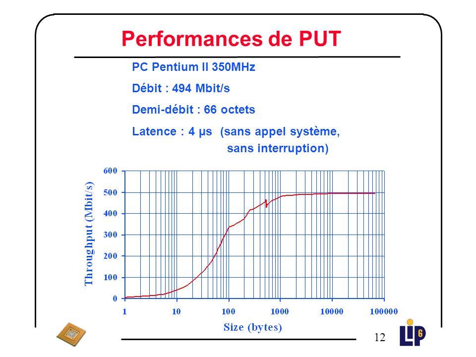 11 PUT : la couche de communication bas-niveau n Supportée par les Unix standards : FreeBSD / Linux n Stratégie zéro-copie n Fournit une API noyau simple utilisant lécriture distante de PCIDDC n Paramètres dun appel à PUT() : l numéro de nœud distant l adresse physique locale l adresse physique distante l taille des données à émettre l un identifiant de message l fonctions de callback pour la signalisation