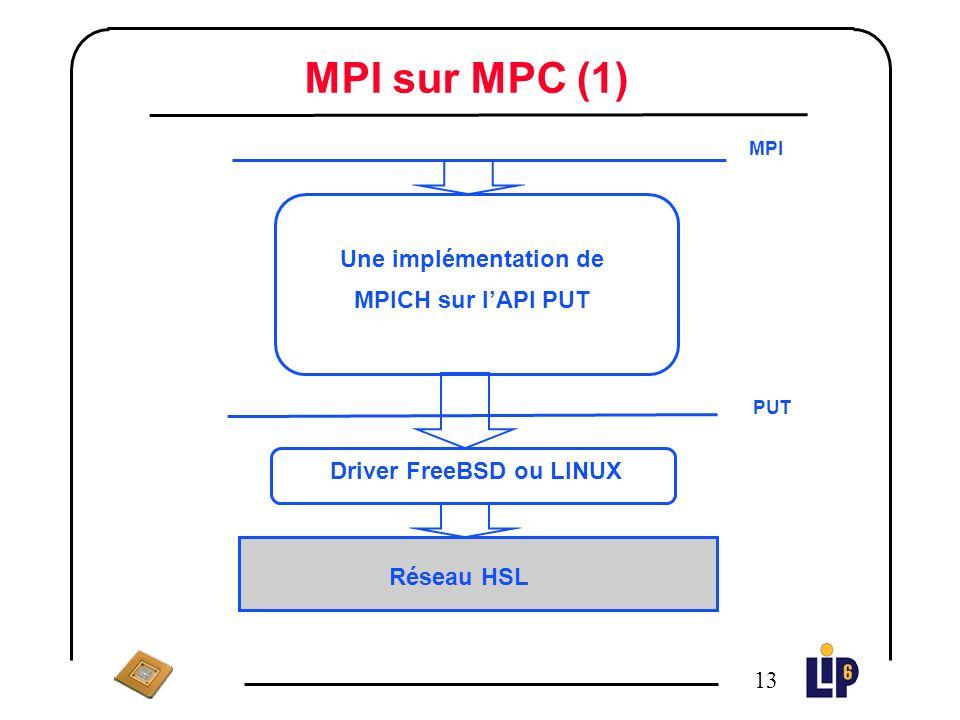 12 Performances de PUT PC Pentium II 350MHz Débit : 494 Mbit/s Demi-débit : 66 octets Latence : 4 µs (sans appel système, sans interruption)
