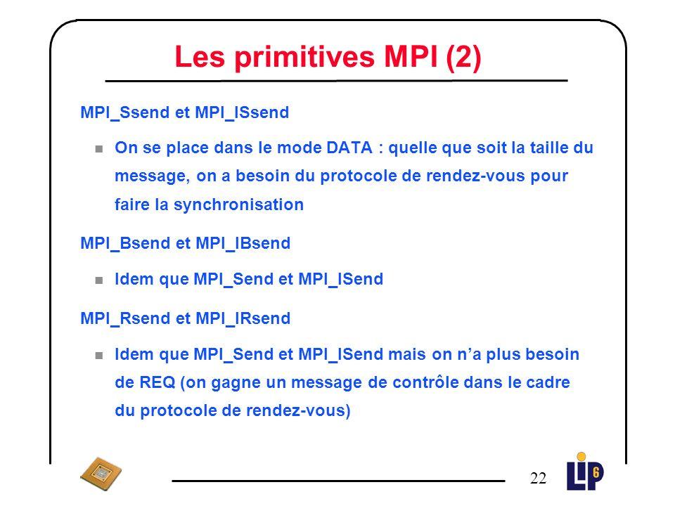 21 Les primitives MPI (1) 2 copies, 1 message0 copie, 3 messages