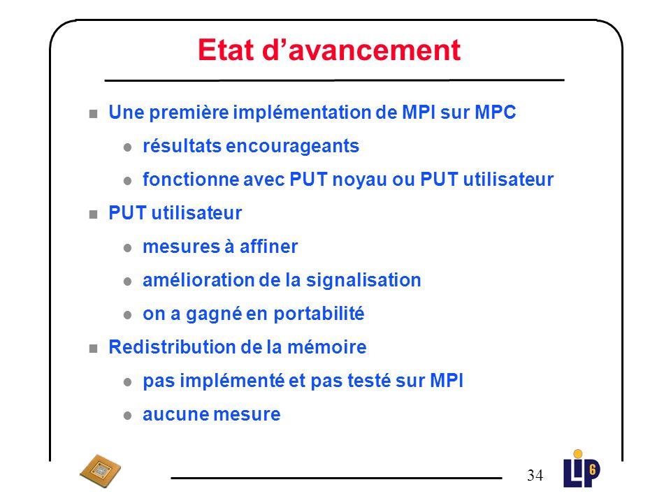 33 Redistribution de la mémoire (2) Coûteux lors de linitialisation Pas de modification de lOS Pas de modification de la libc