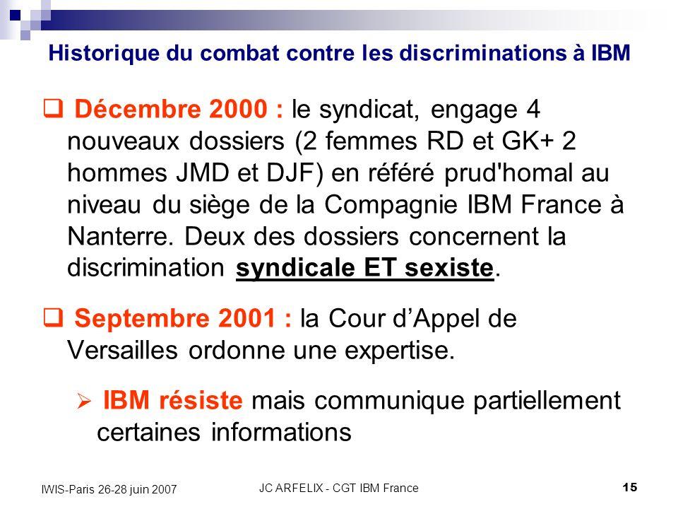 JC ARFELIX - CGT IBM France15 IWIS-Paris 26-28 juin 2007 Décembre 2000 : le syndicat, engage 4 nouveaux dossiers (2 femmes RD et GK+ 2 hommes JMD et D