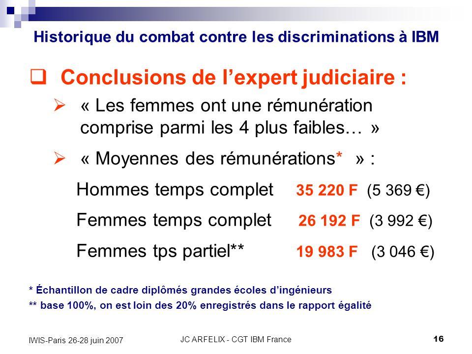 JC ARFELIX - CGT IBM France16 IWIS-Paris 26-28 juin 2007 Conclusions de lexpert judiciaire : « Les femmes ont une rémunération comprise parmi les 4 pl