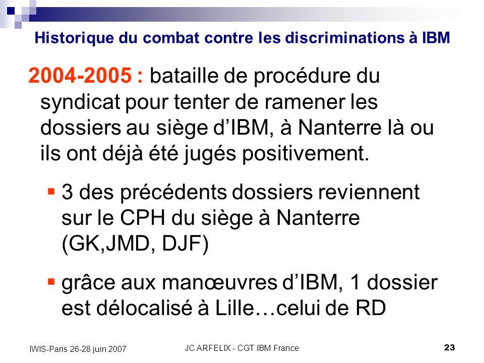 JC ARFELIX - CGT IBM France23 IWIS-Paris 26-28 juin 2007 2004-2005 : bataille de procédure du syndicat pour tenter de ramener les dossiers au siège dI