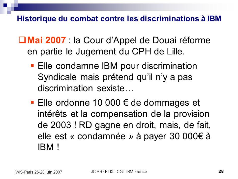 JC ARFELIX - CGT IBM France28 IWIS-Paris 26-28 juin 2007 Mai 2007 : la Cour dAppel de Douai réforme en partie le Jugement du CPH de Lille. Elle condam