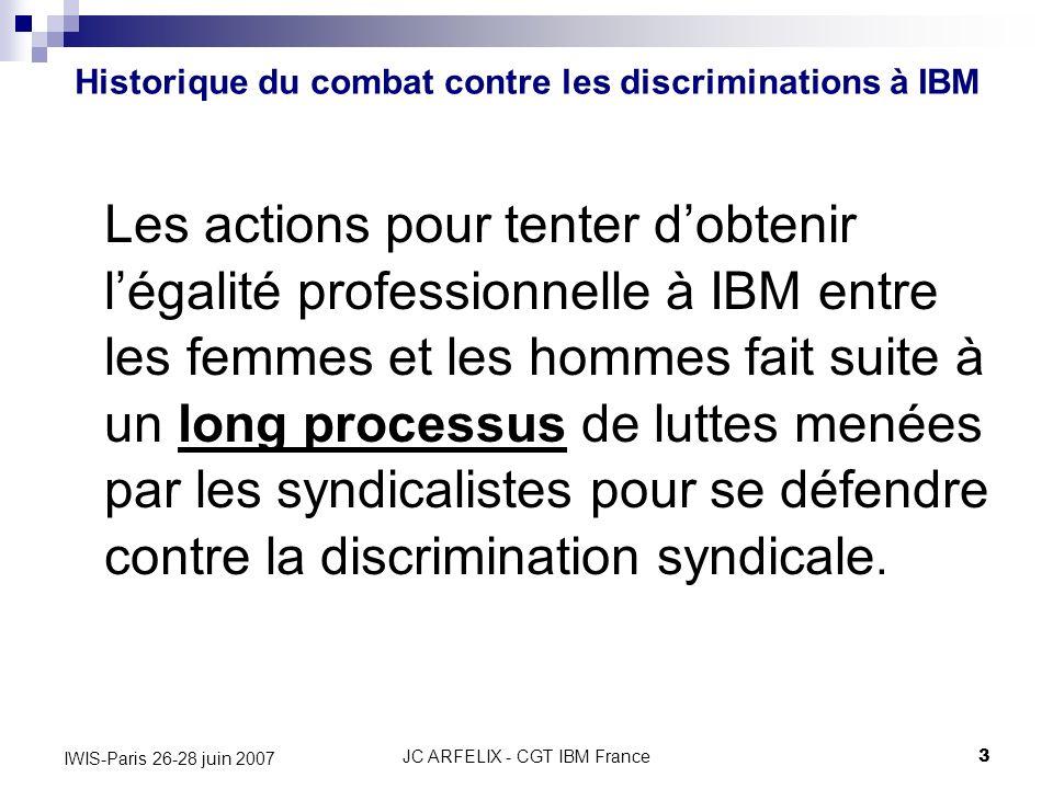 JC ARFELIX - CGT IBM France3 IWIS-Paris 26-28 juin 2007 Historique du combat contre les discriminations à IBM Les actions pour tenter dobtenir légalit